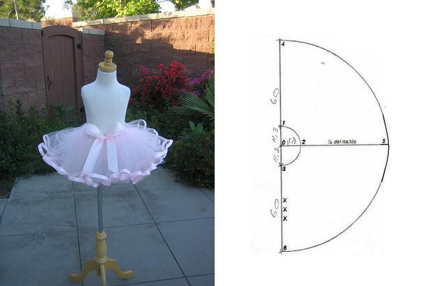 tutu 300x192 Como hacer un tutu para disfraz de bailarina