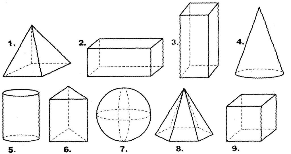 Figuras geometricas for Las formas geometricas