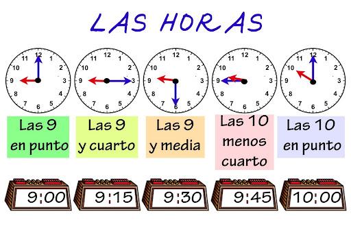 Spanish 6 Grade at Head Start (HLC) 8 | Medrar Cultural Services