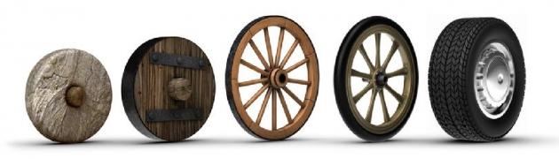 Resultado de imagen de origen de la rueda