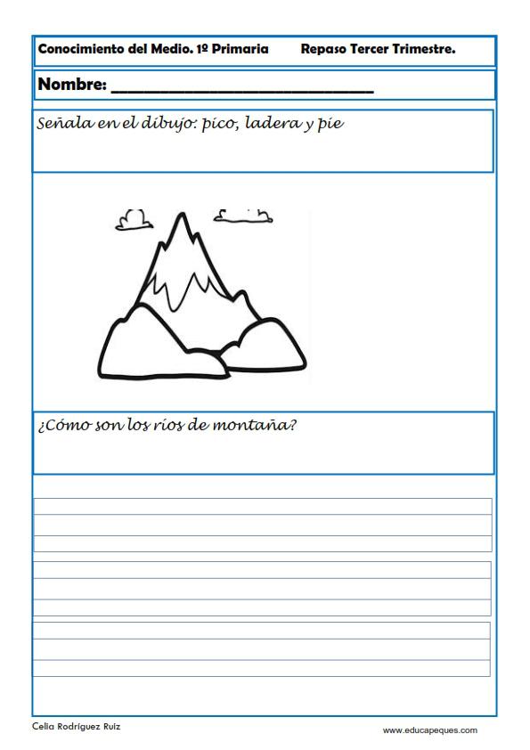 que saber las partes de una montaña y cómo son los ríos de montaña
