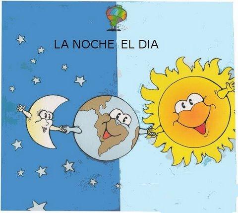 Cartel divertido con dibujos de el sol la tierra y la luna para nios