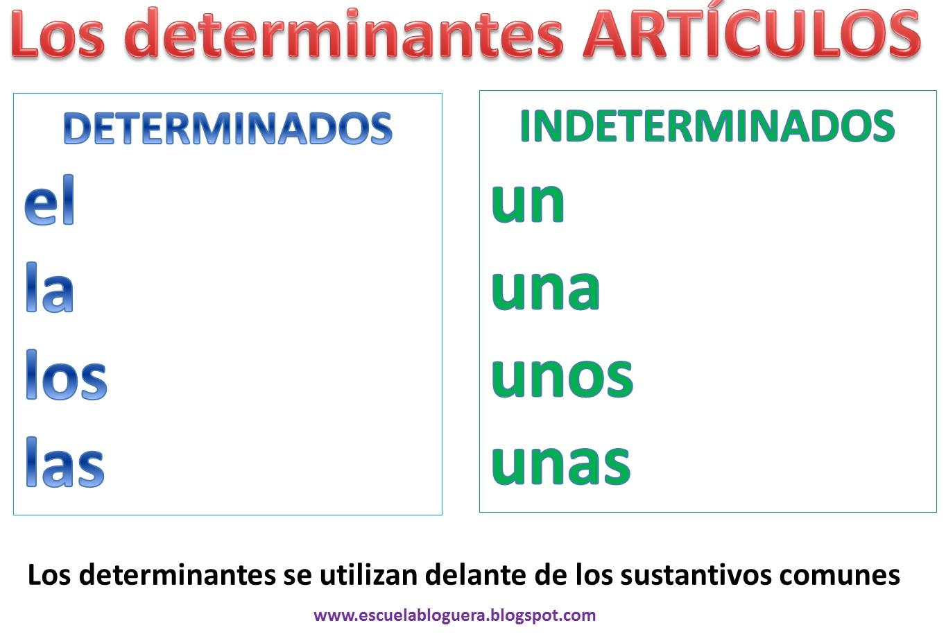 Cartel Artículos Determinados Y Indeterminados Para Niños Cucaluna